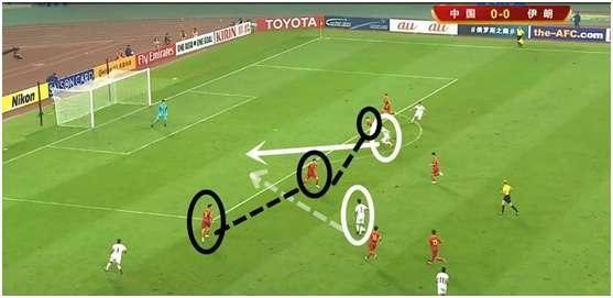 战术贴 国足战伊朗战术分析 懂球的球迷必看 -