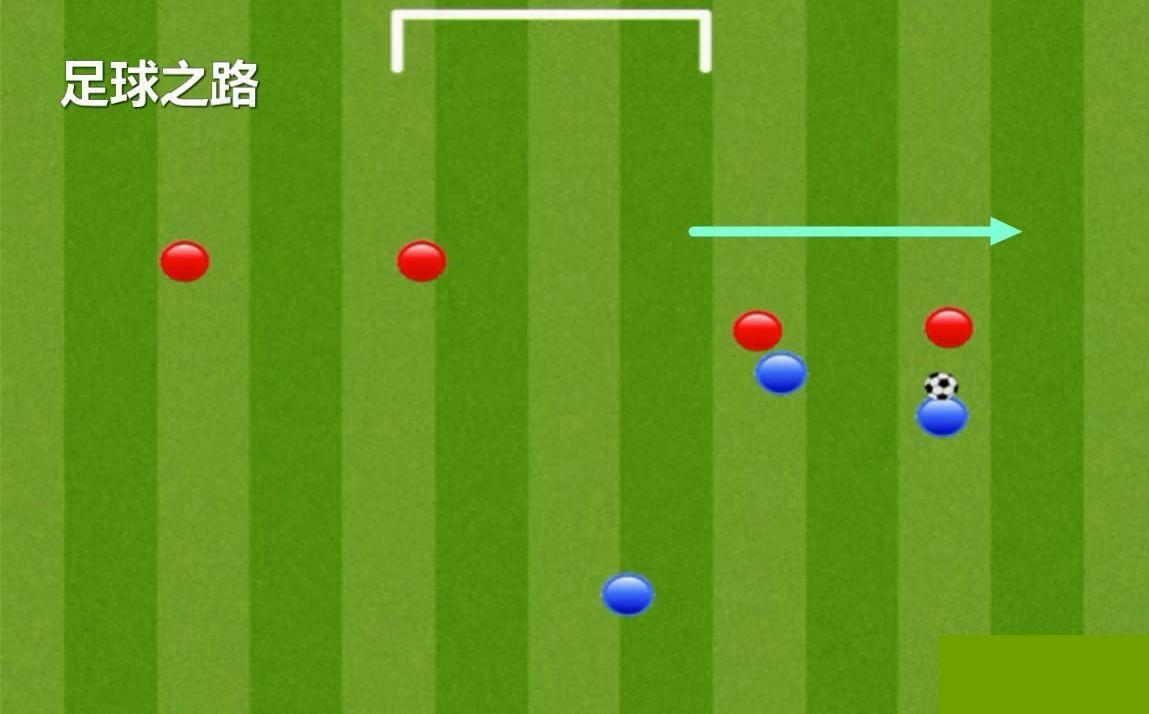 两人传球吸引防守第三人跑位 - 足球视频|足球视