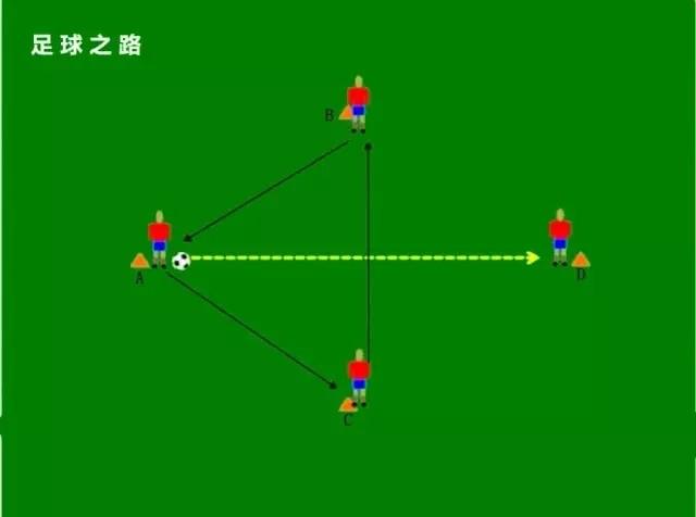 两个简单高效的传球训练方法!提高队员传接球