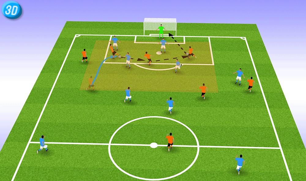射门球员的跑位示意图.   ps.教 蓝队球员在控球,A.OK球队后卫