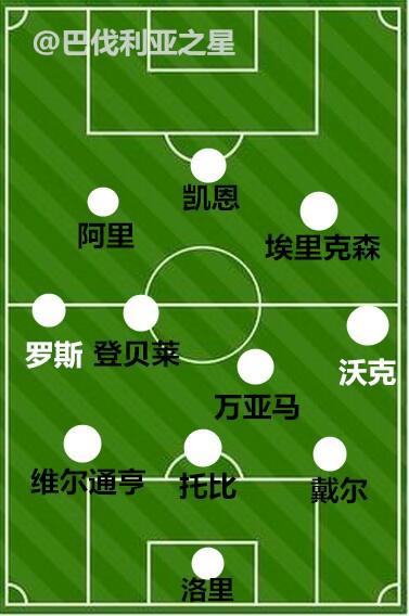 足球后卫防守技巧图解