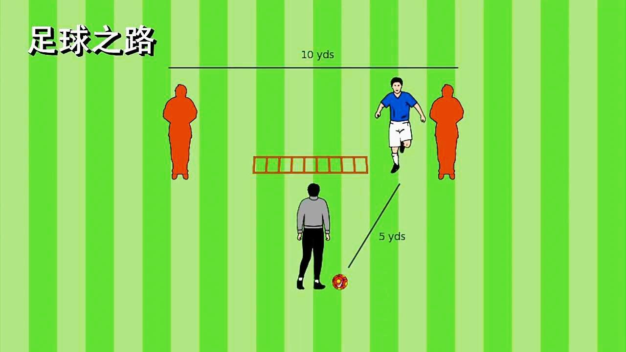 足球运球变向射门教案_变向运球教学视频