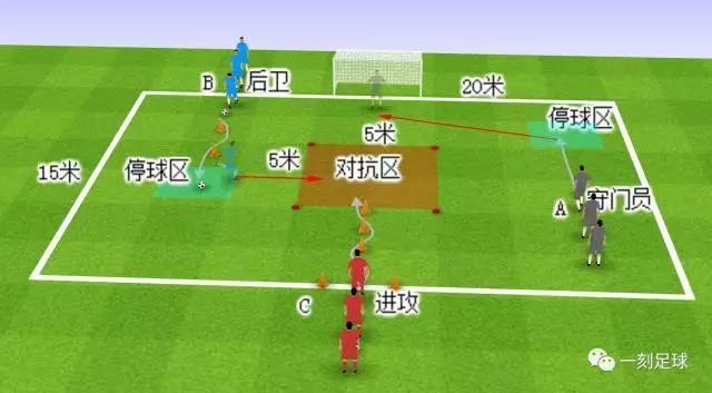 足球教案 | 一刻U8年龄段系列足球教学:球感练