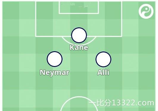 如果内马尔去英超,哪支球队更适合他? - 足球视