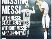 梅西缺席,阿根廷胜率仅14%