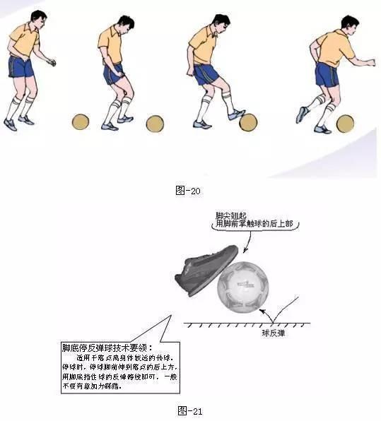 足球个人基本技术讲解与纠错
