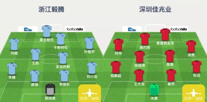 2017中国足球协会甲级联赛第六轮4月22日战报