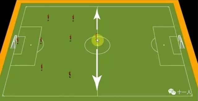 足球阵型:八人足球之331阵型解析 - 足球视频|足