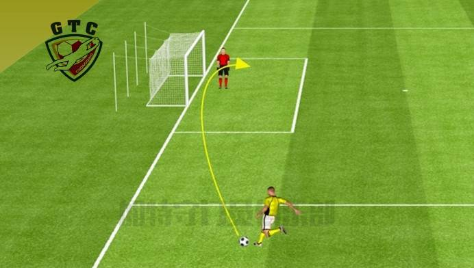 【实用技术】守门员必备的技巧|站位 - 足球视频