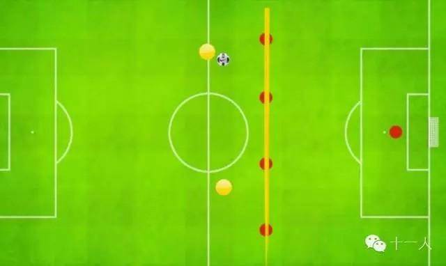 足球意识:锋线球员摆脱防守的大杀器-横向跑动