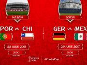 联合会杯半决赛对阵:德国战墨西哥,葡萄牙碰智利