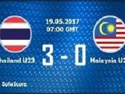比赛集锦:泰国U23 3-0 马来西亚U23