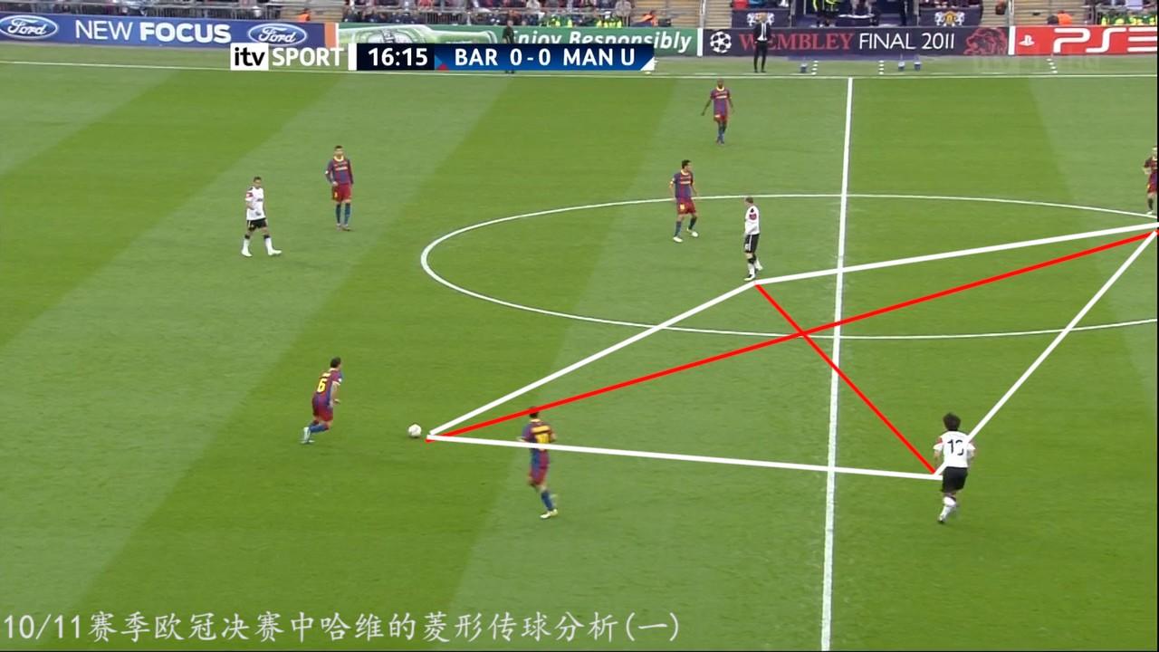 比赛分析: 2010-11赛季欧冠决赛中哈维的传球分析图片