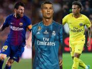 2017世界足球先生24人候选名单:C罗、梅西领衔,内马尔入选