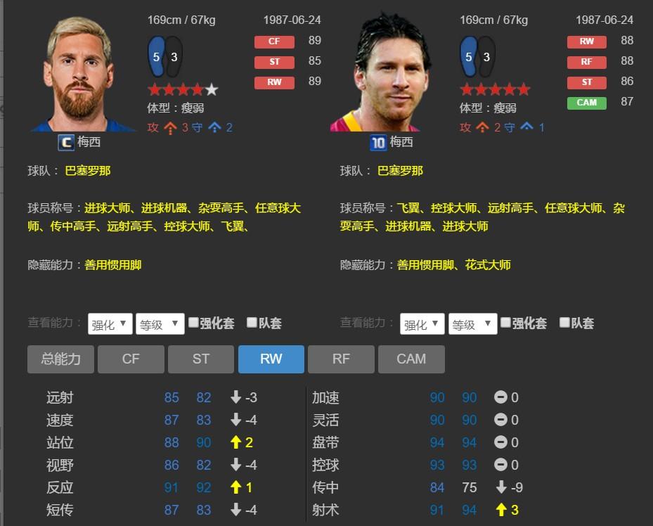 FIFA OL3巴萨套推荐:44脚把球传进对方球门 -