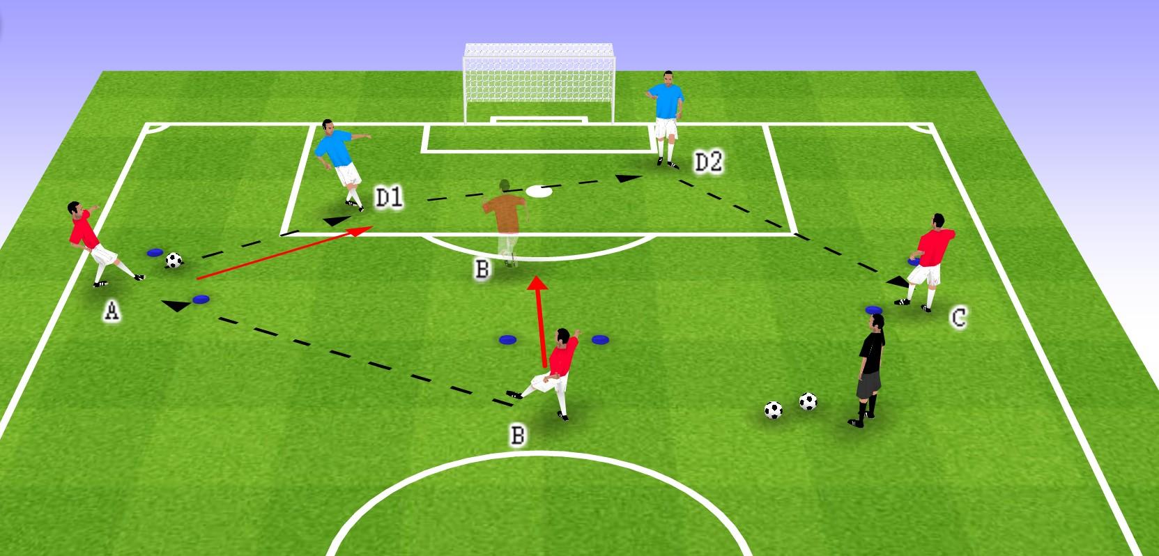 足球教案:提高球员传接球能力的一套训练方法