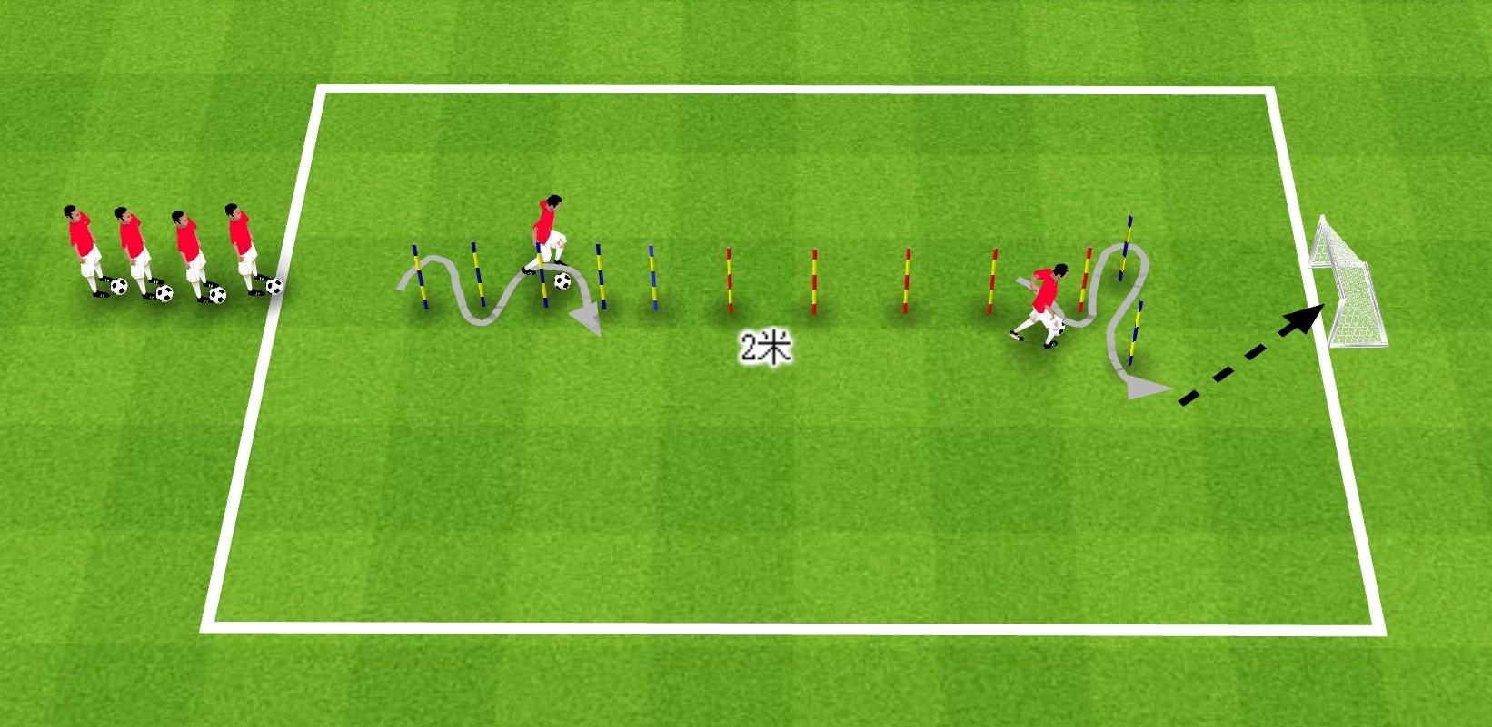 足球教案:传球精准、射门能力强的球员都是如
