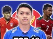 前锋中场后卫全都有,东南亚十大青年球员新赛季表现亮眼