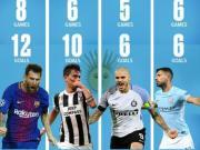 总计25场34球,梅西等阿根廷前锋在俱乐部进球效率惊人