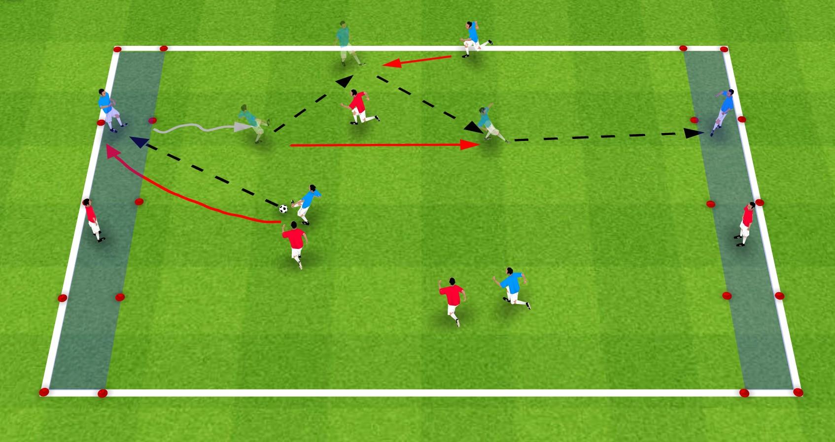 足球教案:迅速提高球员配合射门能力的训练方