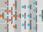 罗马vs米兰,米体预测双方首发