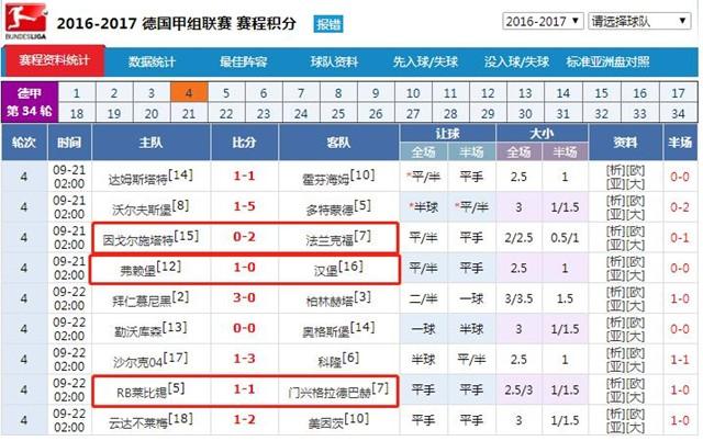 2018-2019秘籍德甲升班马赛季赢盘收米也如攻略美女日志图片