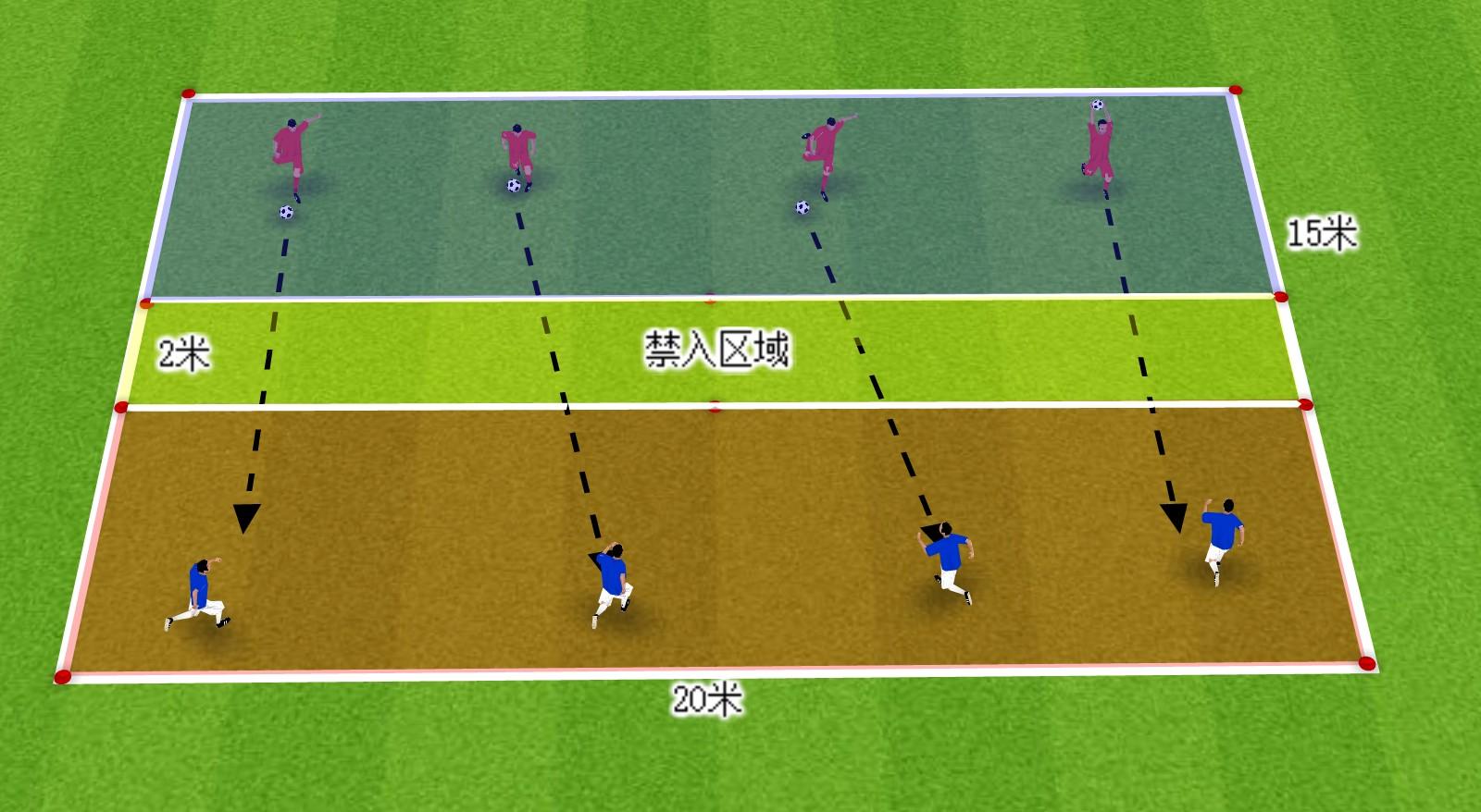 足球教案|意大利足球青训:提高球员控球能力的