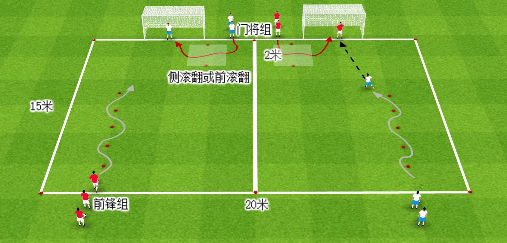 足球教案:提高球员实战中控球能力的一套训练