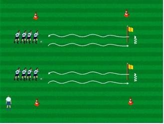 足球青训课 | U7-U8运球练习(三)