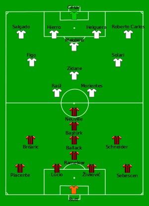 2001-2002赛季欧冠决赛巡礼(皇马vs勒沃库森)