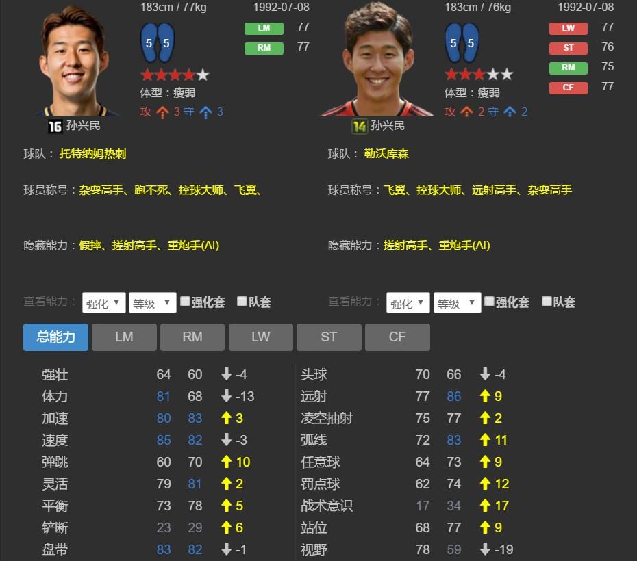 评球:韩国的中场球员用4个字描述就是攻守兼备