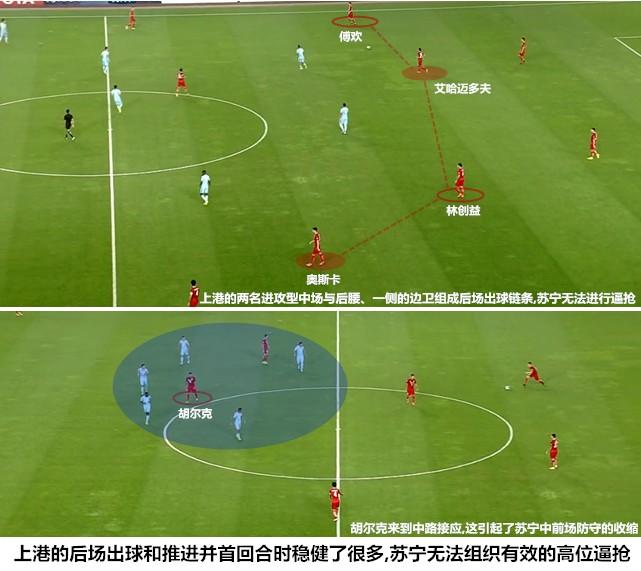 江苏苏宁易购赛季总结:保级之路坎坷不断,卡式苏宁回归传统