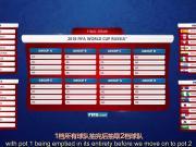 (双语)2018俄罗斯世界杯分组抽签规则说明和演示