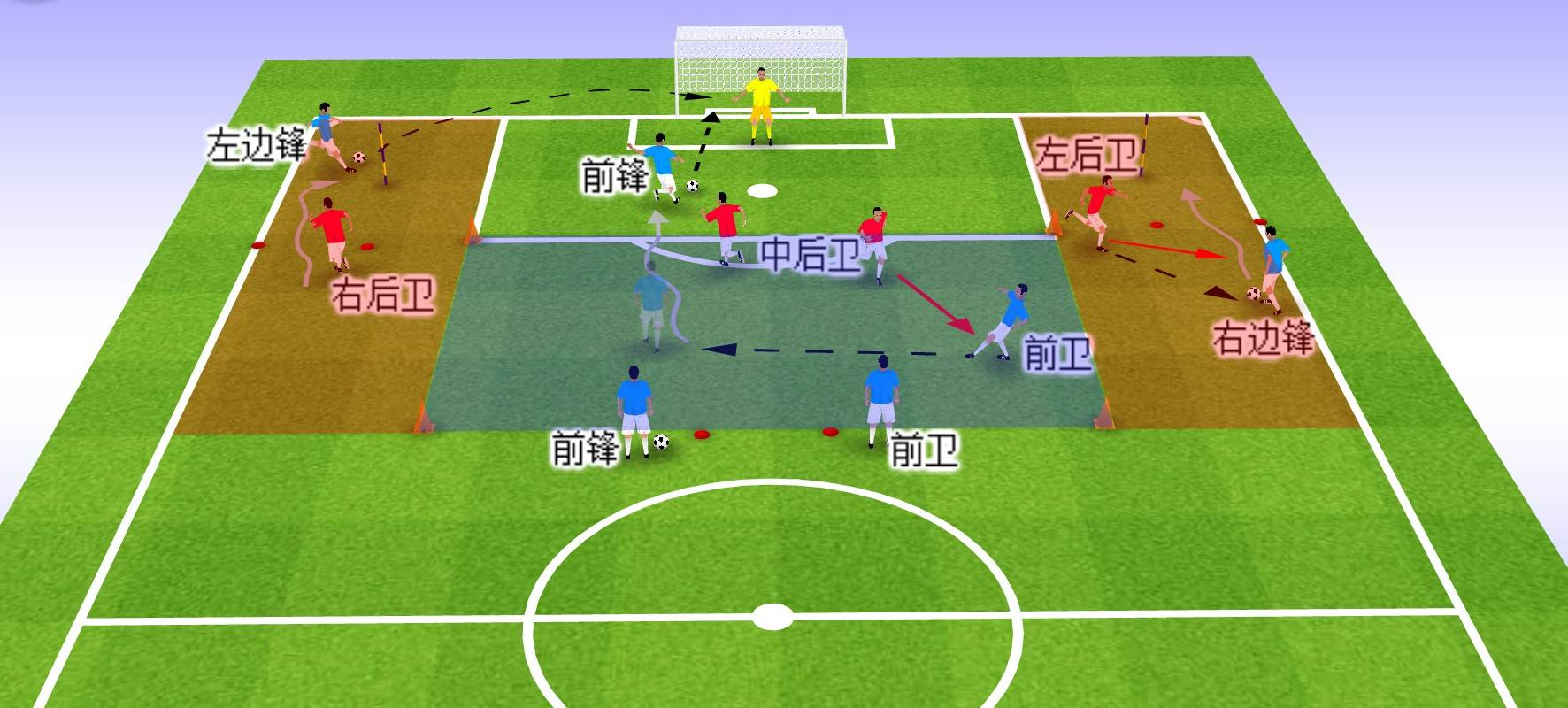 足球教案 :提高球员1V1能力的三种训练方法