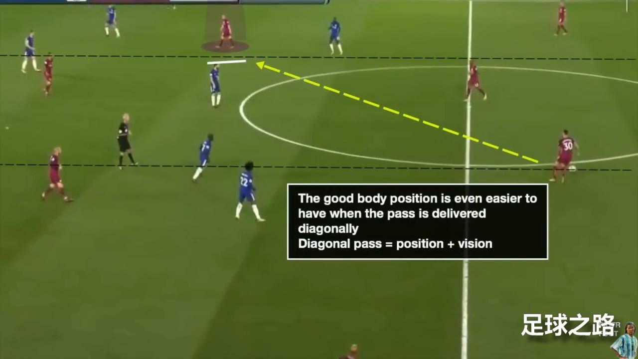 球员分析:和德布劳内学习如何踢进攻型中场