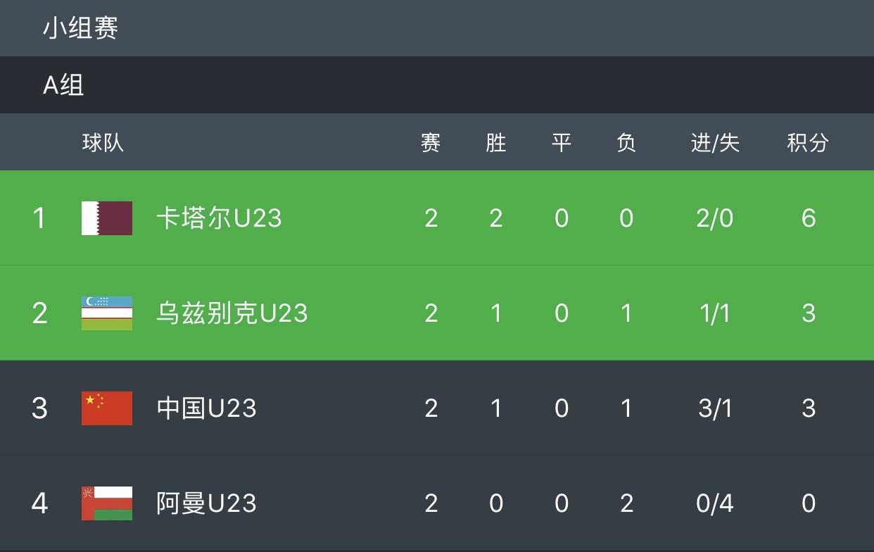亚洲杯女足赛程在哪里看
