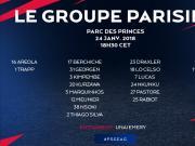 巴黎法国杯名单:卡瓦尼领衔,内马尔、姆巴佩伤缺