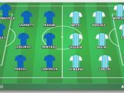 意大利战阿根廷,意媒预测首发
