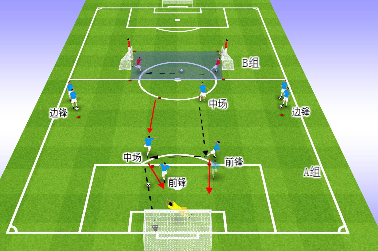 足球教案 | 意大利足球青训:控球练习+组织进攻