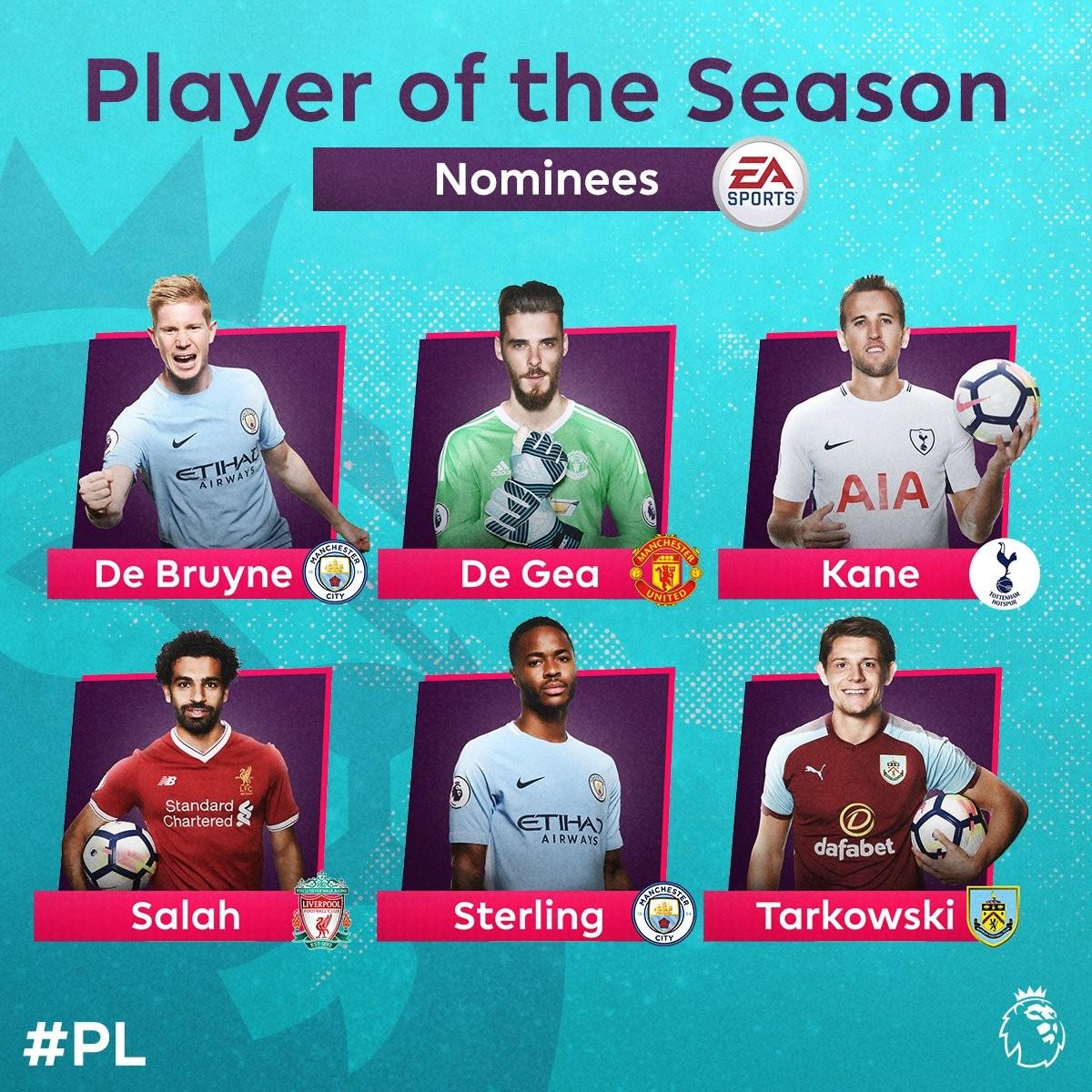 英超赛季最佳球员候选:萨拉赫领衔,德布劳内