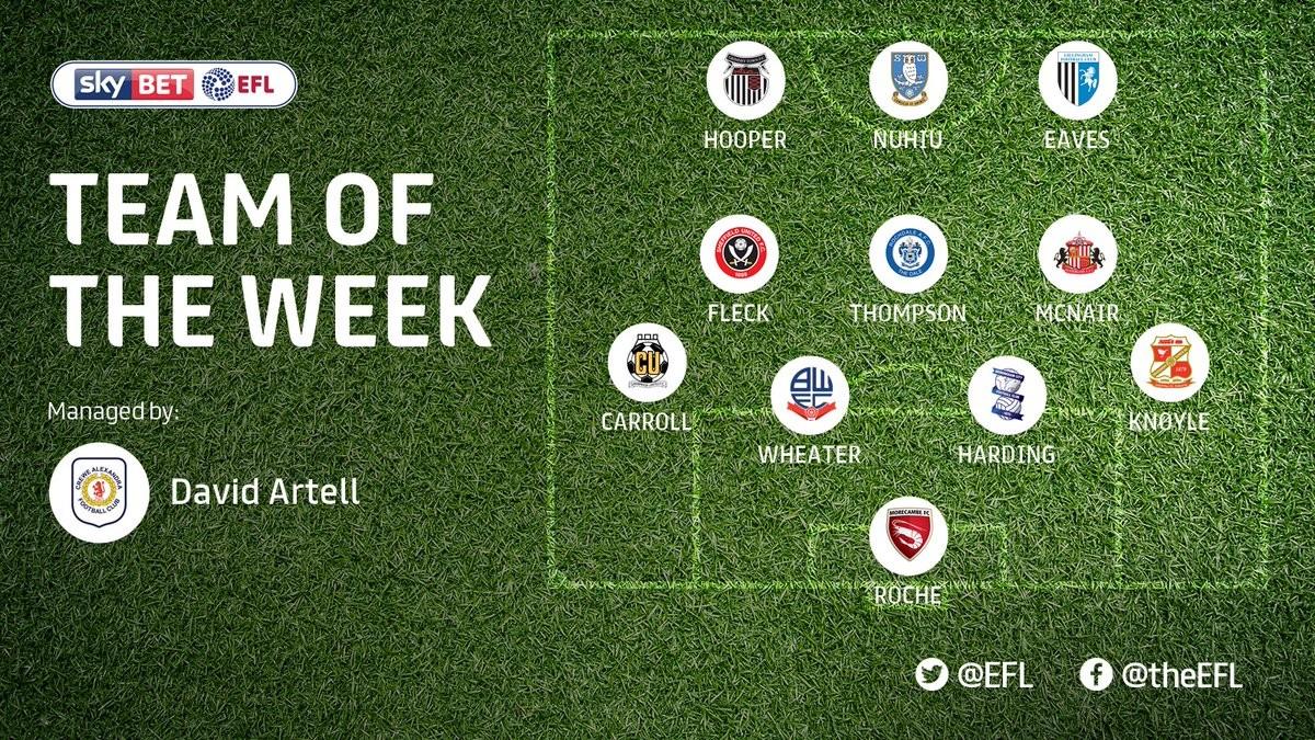 EFL周最佳阵容:麦克奈尔入选