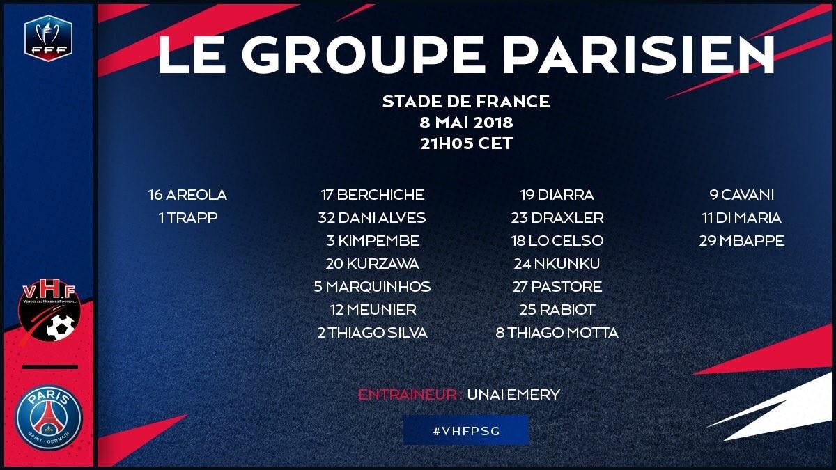 巴黎法国杯决赛名单:无内马尔