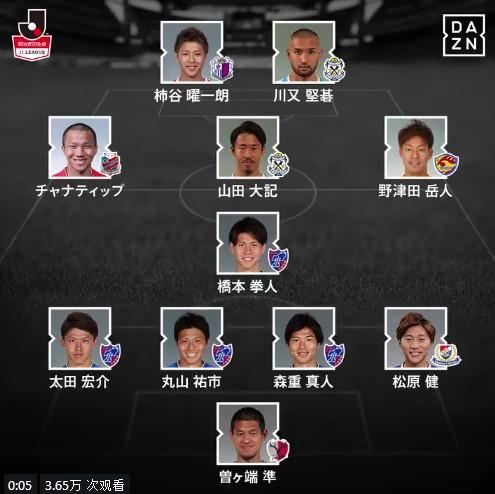 J1第13轮最佳阵:东京4人入
