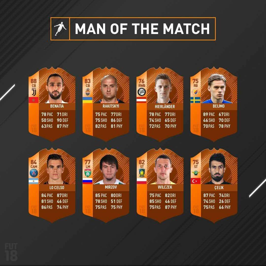 FIFA 18全新MOTM球员卡更新:贝纳蒂亚88,洛