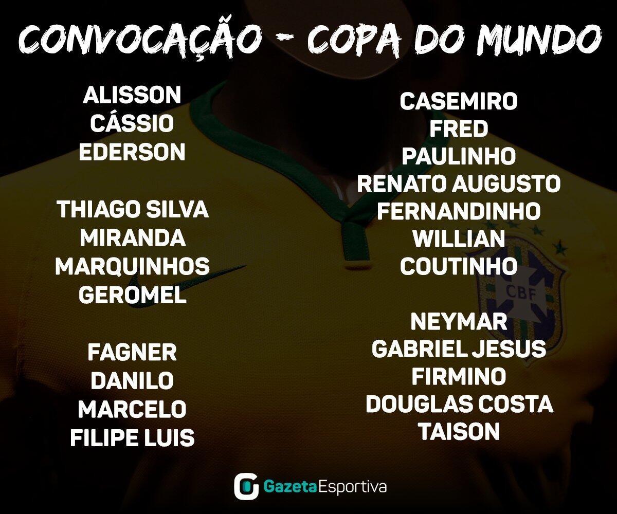 巴西世界杯23人大名单:奥古斯托入选,内马尔回归