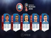 FIFA 18世界杯模式欧洲30人评分:C罗最高95,莱万92