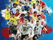 2018世界杯小组赛首轮列强盘点