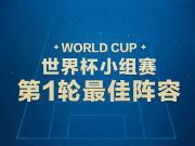 懂球帝世界杯小组赛首轮最佳阵:C罗天神下凡,大英帝星不慌