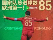 懂球帝海报:85球!国家队射手榜欧洲第1人,C罗!