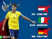 懂球帝海报:荷兰、意大利、德国……瑞典,巨人杀手!